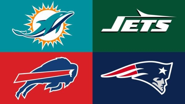 2021 NFL Preview: AFC East
